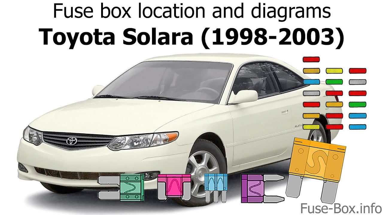 Fuse box location and diagrams: Toyota Solara (1998-2003) - YouTubeYouTube