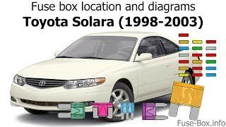 Fuse box location and diagrams: Toyota Solara (1998-2003) - YouTube | 2007 Toyota Solara Fuse Box Diagram |  | YouTube
