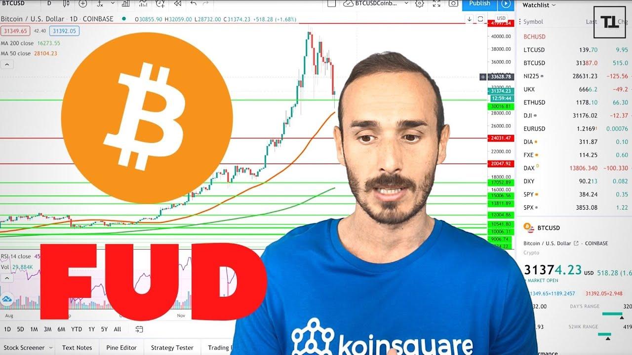 come si gioca a bitcoin market