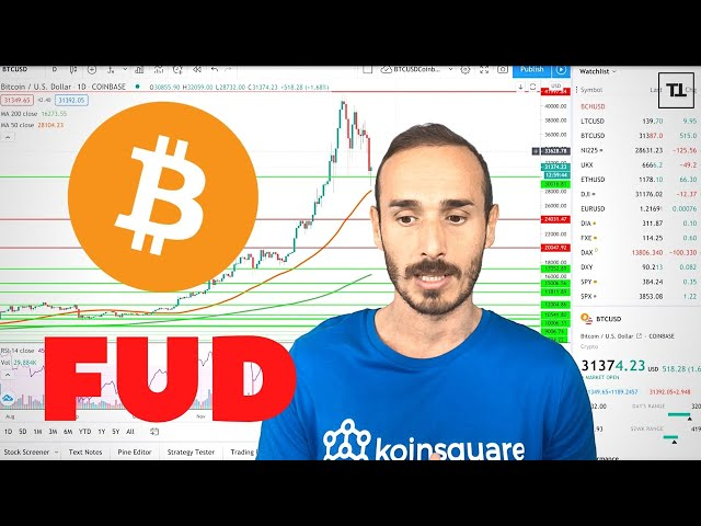 Bitcoin ($): duro ostacolo in area $ - fattorialeginestre.it