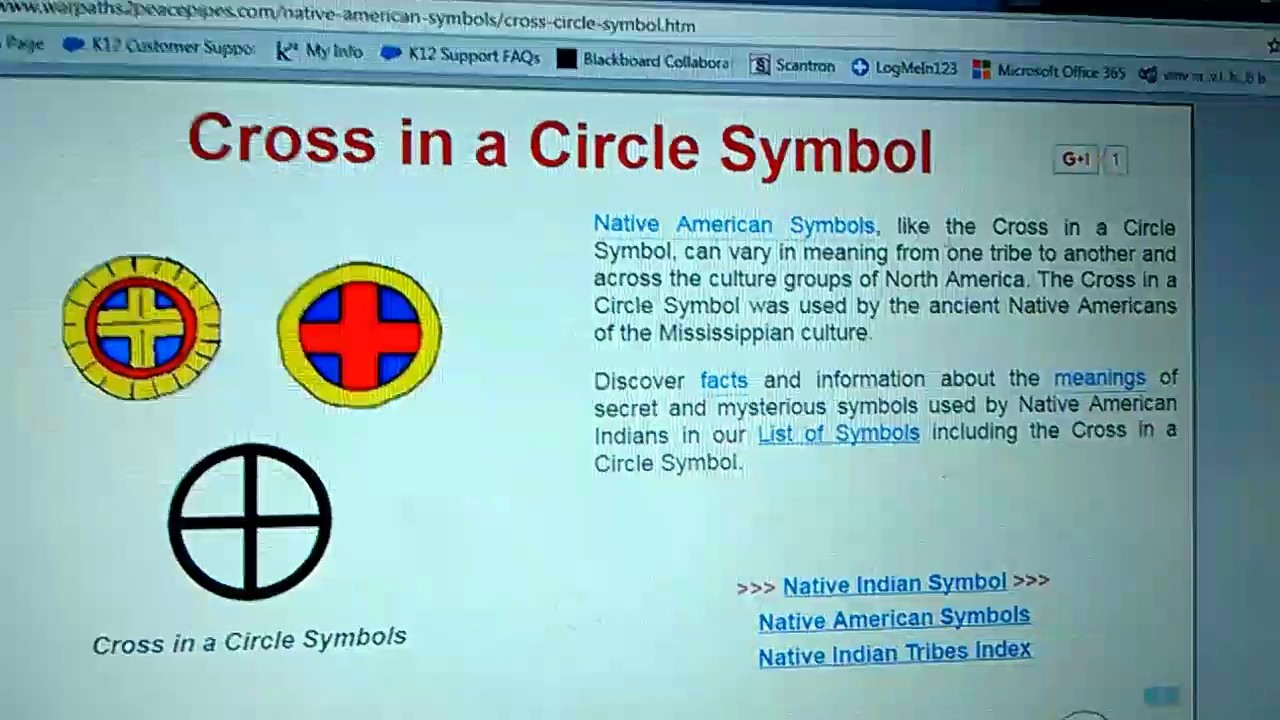 Circle And Cross Indigenous Meaning1 Youtube