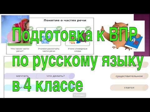 Подготовка к ВПР по русскому языку в 4 классе.