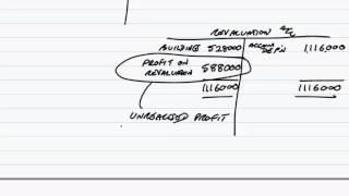 acca f3 depreciation and ias 16 example 5