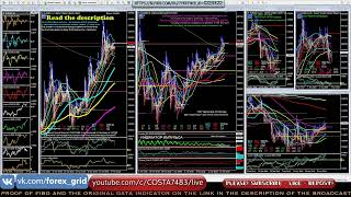"🔴 Forex Signals EURGBP indicator ""Big Data"" online for top trader. Форекс сигналы EURGBP"