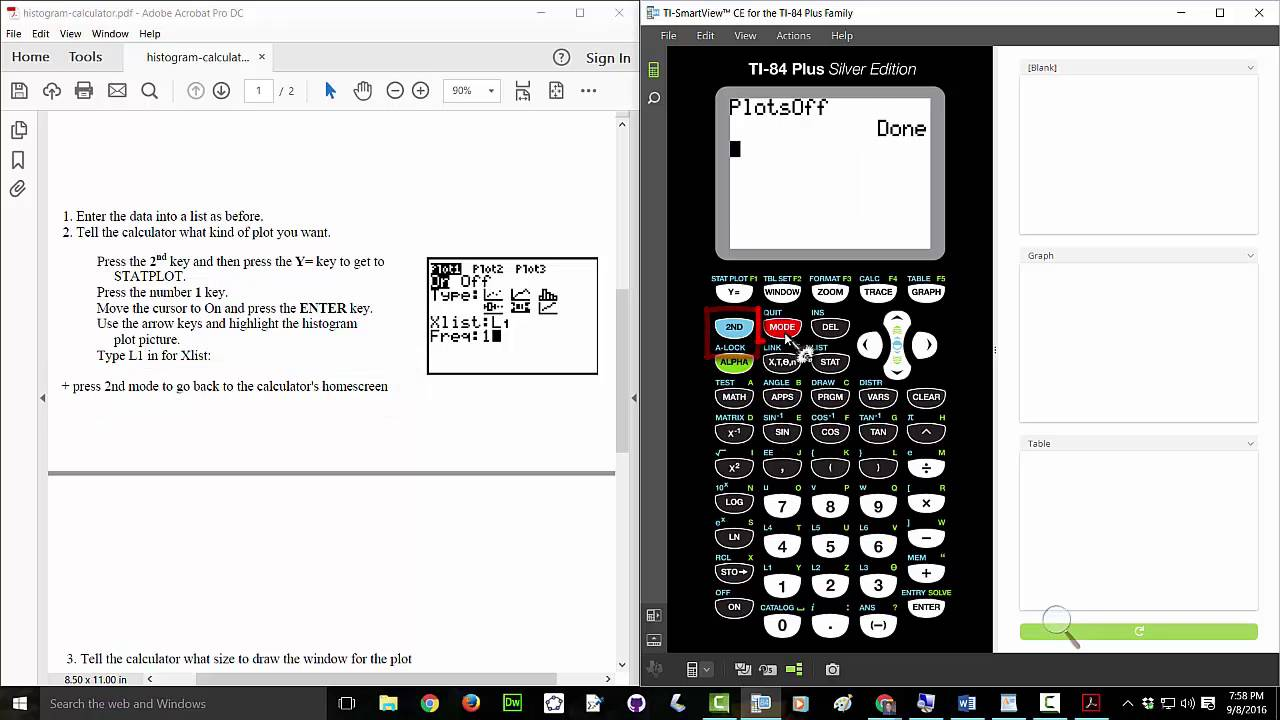 How To Graph A Histogram With The Ti83+ And Ti84+ Calculator
