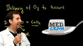 Delivery of Oxygen to Tissues Explained Clearly by MedCram.com