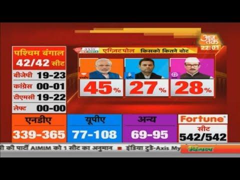आजतक का Exit Poll: देश की आवाज- अबकी बार, NDA 300 पार