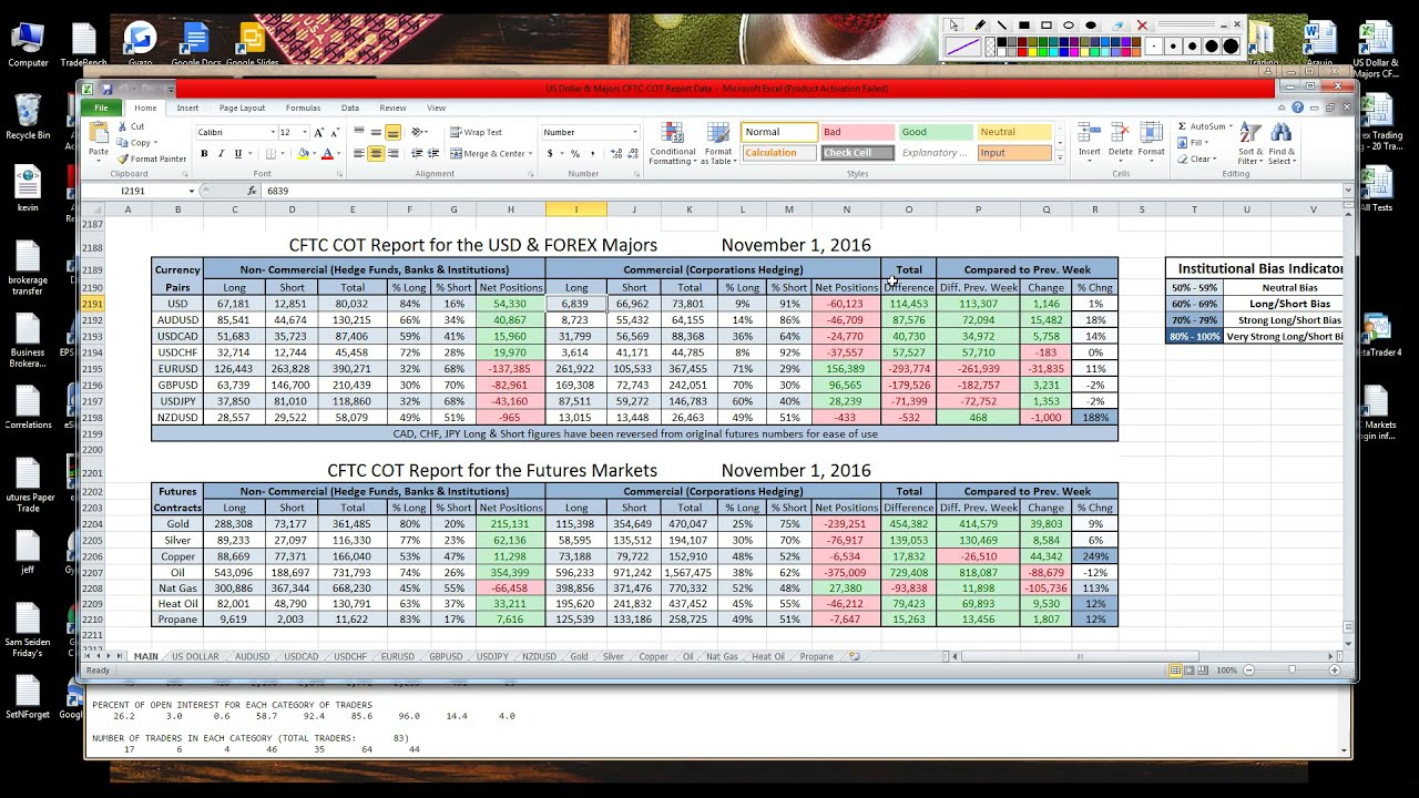 How to use cot report in forex trading