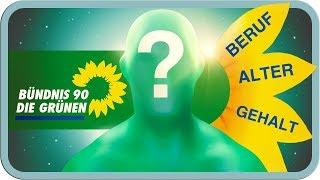 Wer wählt Die Grünen?