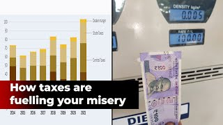 Explained: Why petrol, diesel should have cost you less than what you paid in 2014