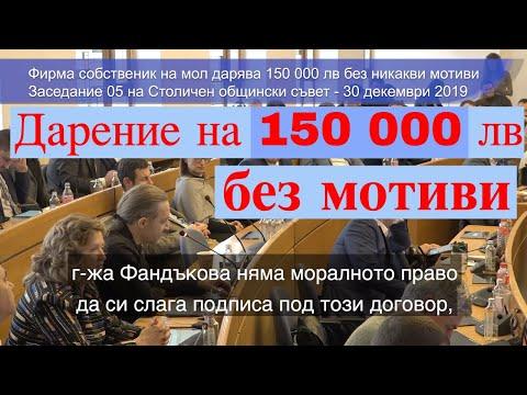 Иво Божков пита защо собственик на мол дарява 150 000 лв на общината без никакви мотиви?