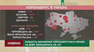 Коронавірус в Україні: статистика за 14 квітня