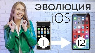 Эволюция iOS: от Phone OS 1 до iOS 12- обзор от Ники