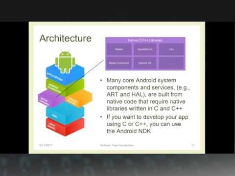 AmI-2017-L22 Android Development