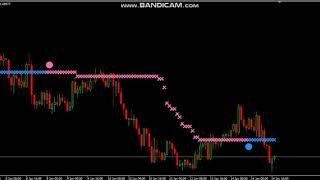 Nano Trader FX - Indicator Forex Akurasi Tinggi Penentu Arah Trend