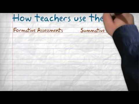 Formative vs. Summative Assessments