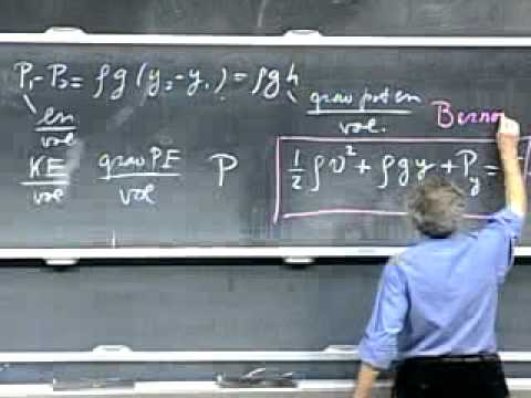Lecture 28  Hydrostatics   Archimedes' Principle   Fluid Dynamics   What Makes Your Boat Float    Bernoulli's Equation