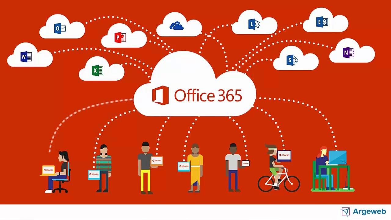 wat is office 365