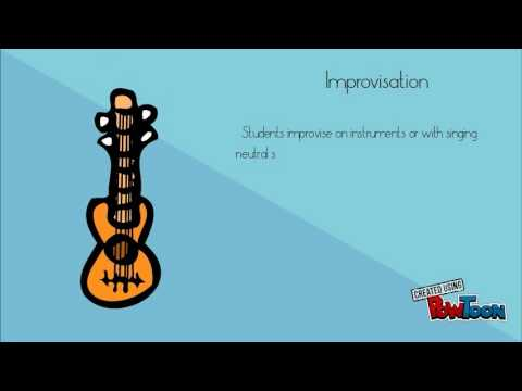 The Dalcroze Approach to Music Education