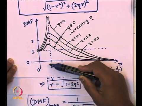 Mod-02 Lec-08 L8-Forced Vibrations, Dynamic Magnification Factor