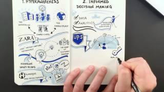 Workforce Transformation in The Digital Vortex
