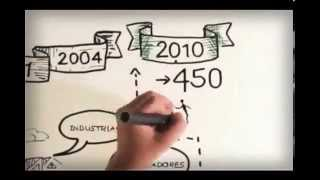ISO 26000 - Norma, Estándar y Guía en Responsabilidad Social