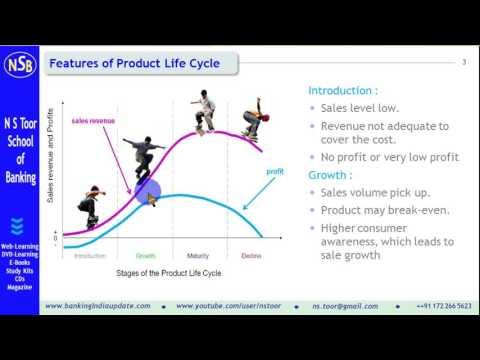 CAIIB - Retail Banking Module-B
