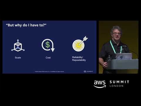 Automating DDoS and AWS WAF Response