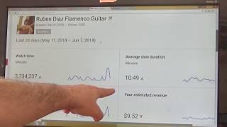 My thanks video!/ Learn on Skype modern flamenco guitar Ruben Diaz Paco de Lucia´s style &Technique