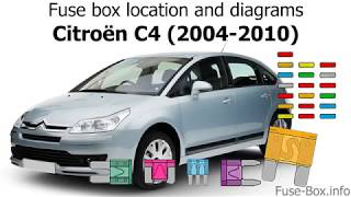 Fuse box location and diagrams: Citroen C4 (2004-2010) - YouTube YouTube