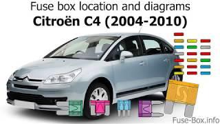 Fuse box location and diagrams: Citroen C4 (2004-2010) - YouTube | Citroen C4 Fuse Box Price |  | YouTube