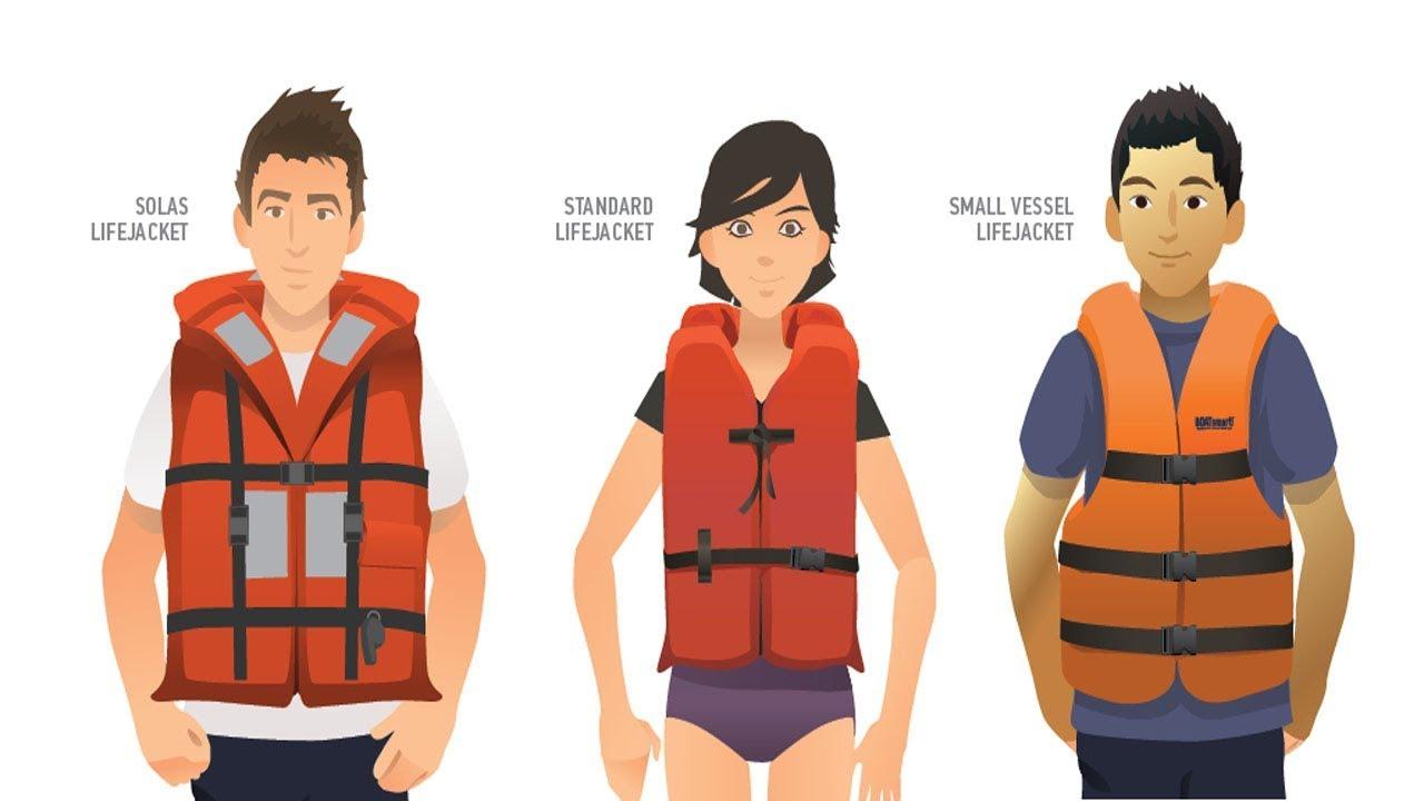 Life Jacket Wearing Procedures - YouTube