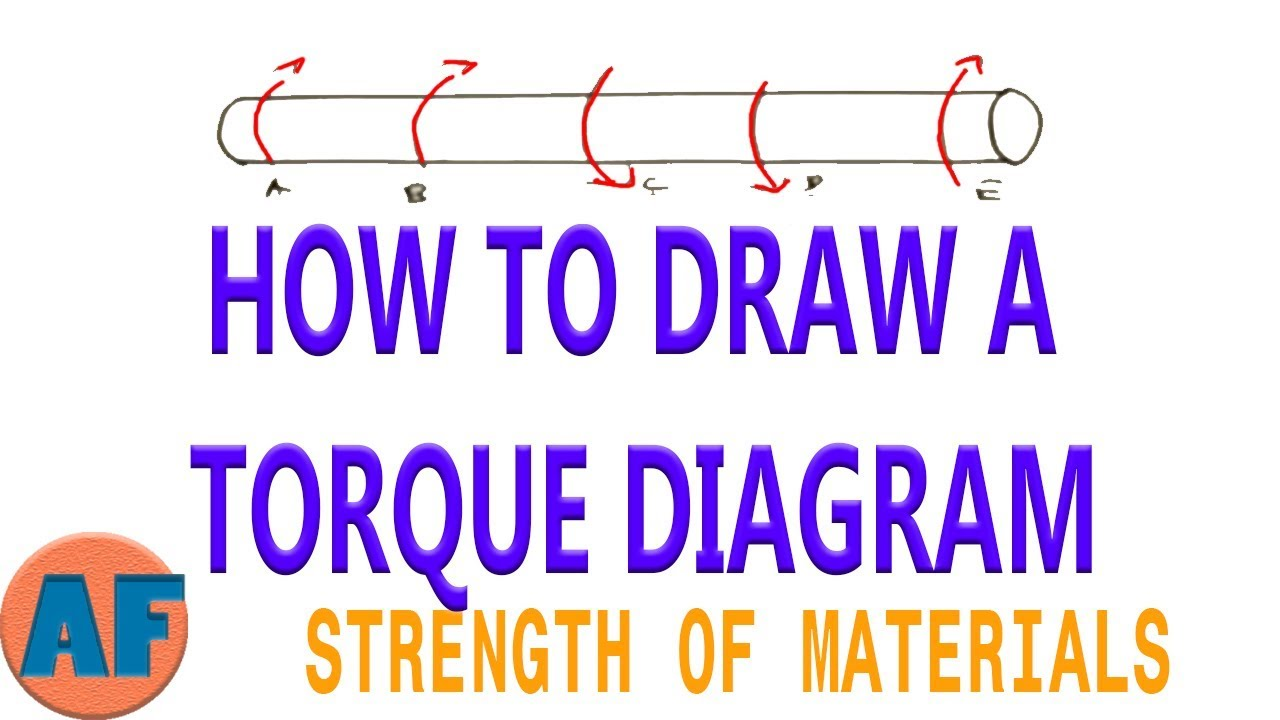How to Draw a Torque Diagram Without Equations  YouTube