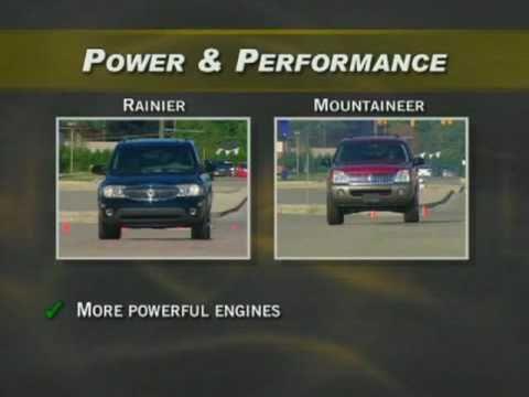 Buick Rainier (2005) Competitive Comparisons