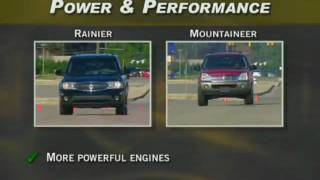 Buick Rainier (2005) Competitive Comparisons