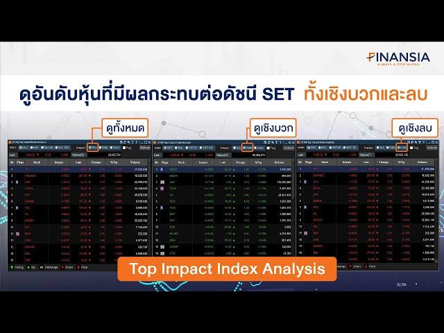 EP 09: จัดอันดับหุ้นที่มีผลกระทบต่อดัชนี SET (Top Impact Index Analysis)