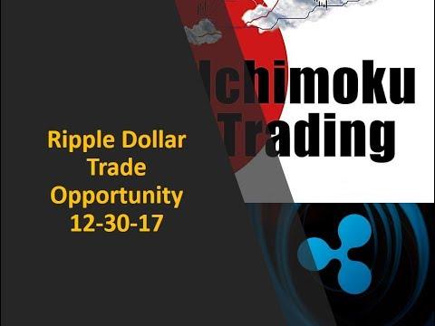 Ripple   Dollar Trade Opportunity 12 30 17