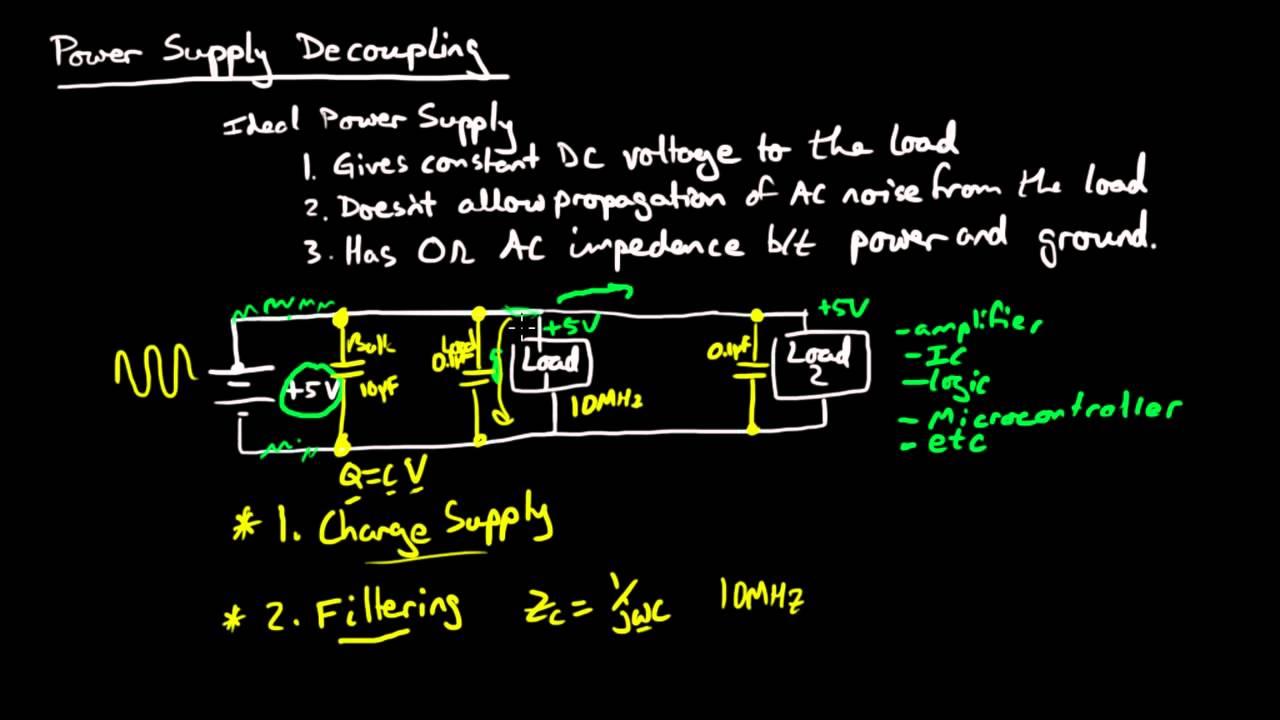 Decoupling capacitors calculation