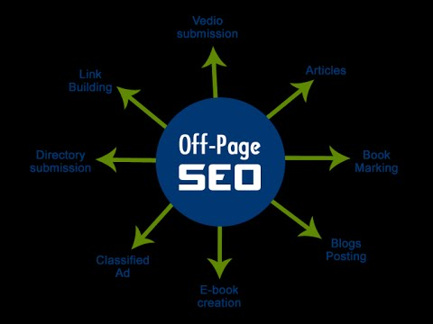 How To Do Off Page Optimization Backlink Building   Get Your Website Rank Fast