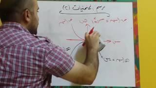 مراجعة 4 رياضيات توجيهي علمي - رسم المنحنيات الجزء الثاني