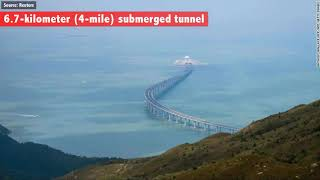 Check out magnificent pictures of world's largest sea-crossing bridge between Hong-Kong and China