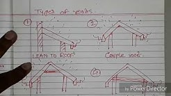 #Types of roofs hindi by building construction sanjay pore