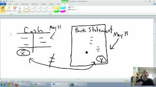 Accounting - Unit 4 - Part 1 - Bank Reconciliations Explained