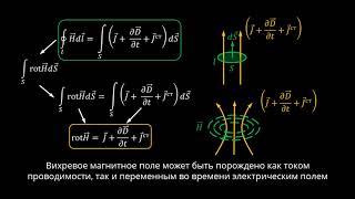 1.2.1 Закон полного тока