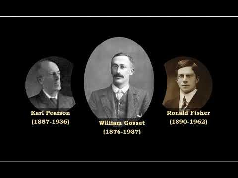 The most famous student in statistics: 1. William Gosset
