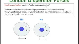 London Dispersion  Forces