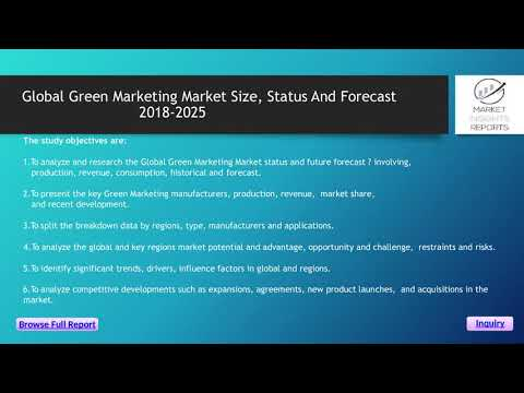 Green Marketing Market Global Competitive Analysis 2019-2025