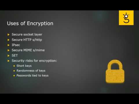 16. Encryption , Viruses , Voip and PBX