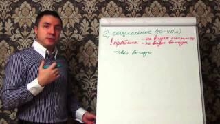 Евгений Грин — Социальное общение