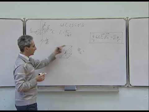 Электромагнетизм Л3.3. Теорема Гаусса